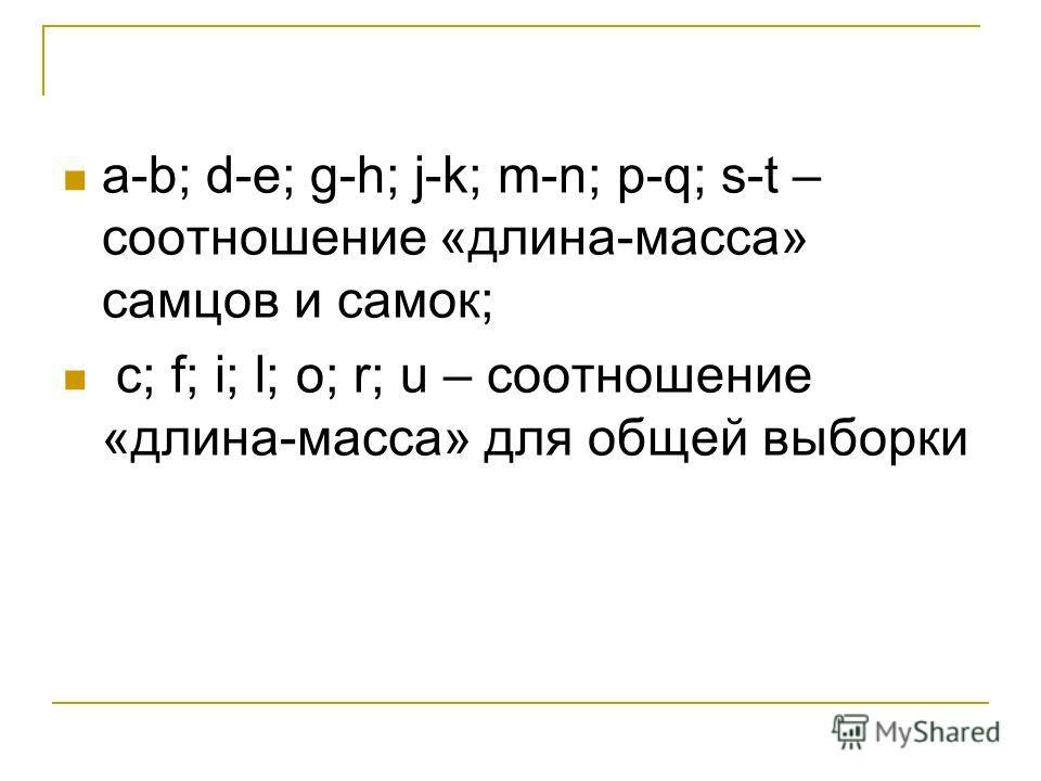 a-b; d-e; g-h; j-k; m-n; p-q; s-t – соотношение «длина-масса» самцов и самок; c; f; i; l; o; r; u – соотношение «длина-масса» для общей выборки