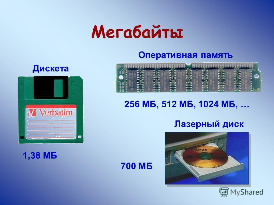 Мегабайты 1,38 МБ 256 МБ, 512 МБ, 1024 МБ, … 700 МБ Дискета Оперативная память Лазерный диск