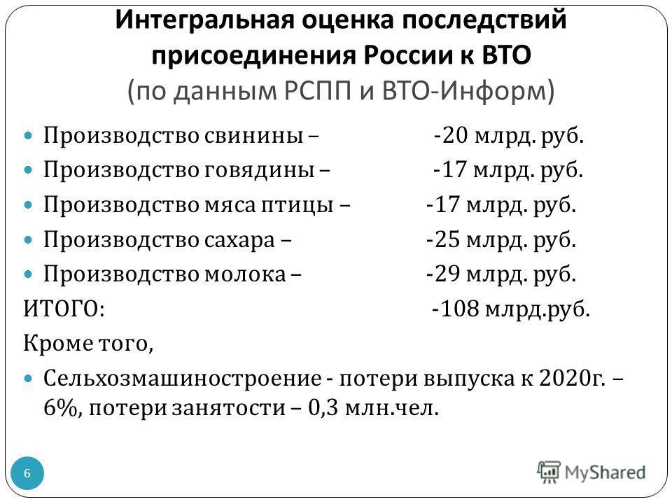 Интегральная оценка последствий присоединения России к ВТО ( по данным РСПП и ВТО - Информ ) Производство свинины – -20 млрд. руб. Производство говядины – -17 млрд. руб. Производство мяса птицы – -17 млрд. руб. Производство сахара – -25 млрд. руб. Пр