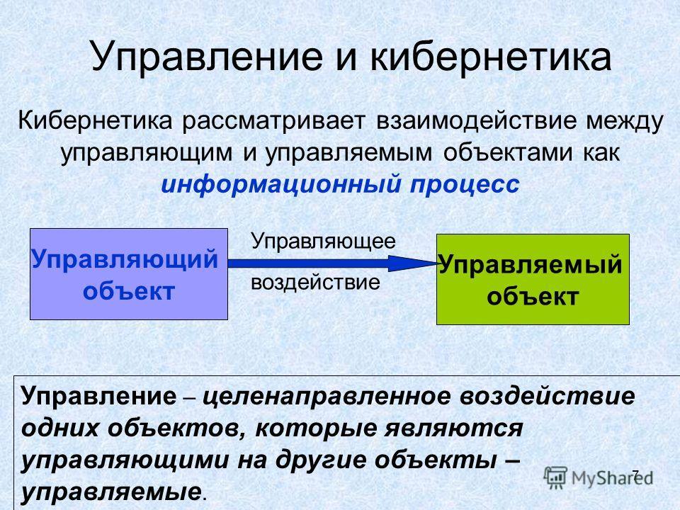 7 Управление и кибернетика Кибернетика рассматривает взаимодействие между управляющим и управляемым объектами как информационный процесс Управляющий объект Управляемый объект Управляющее воздействие Управление – целенаправленное воздействие одних объ