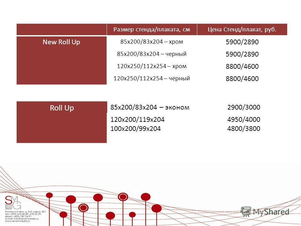 Размер стенда/плаката, смЦена Стенд/плакат, руб. New Roll Up 85х200/83х204 – хром 5900/2890 85х200/83х204 – черный 5900/2890 120х250/112х254 – хром 8800/4600 120х250/112х254 – черный 8800/4600 Roll Up 85х200/83х204 – эконом2900/3000 120х200/119х204 1