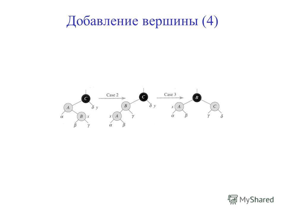 Добавление вершины (4)