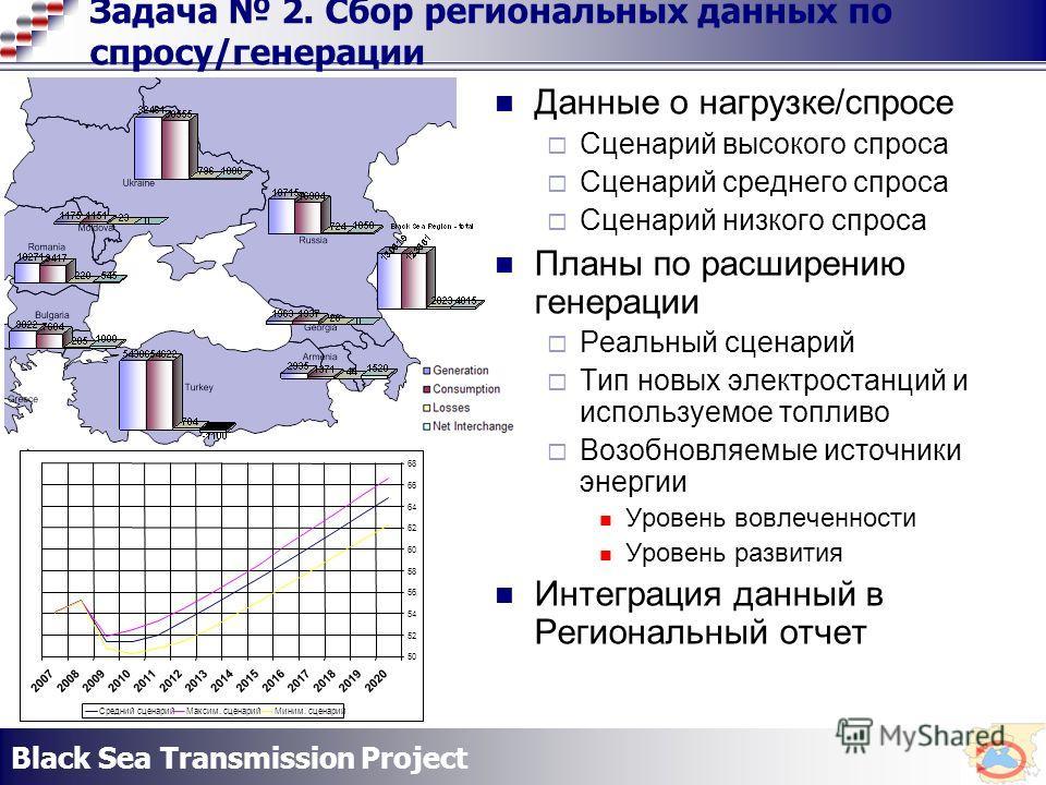 Black Sea Transmission Project Задача 2. Сбор региональных данных по спросу/генерации Данные о нагрузке/спросе Сценарий высокого спроса Сценарий среднего спроса Сценарий низкого спроса Планы по расширению генерации Реальный сценарий Тип новых электро