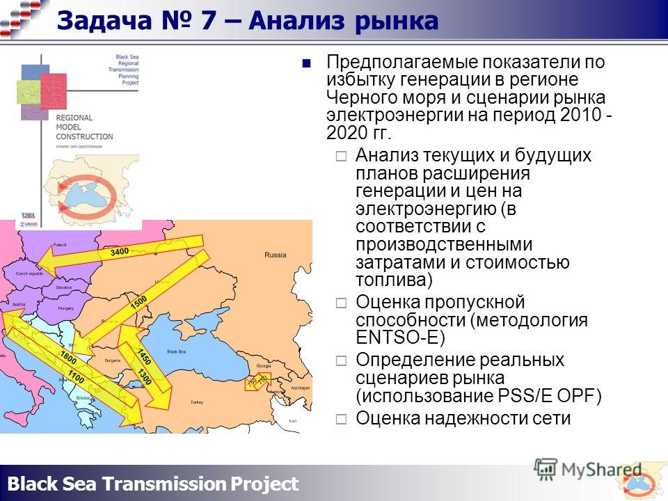 Black Sea Transmission Project Задача 7 – Анализ рынка Предполагаемые показатели по избытку генерации в регионе Черного моря и сценарии рынка электроэнергии на период 2010 - 2020 гг. Анализ текущих и будущих планов расширения генерации и цен на элект