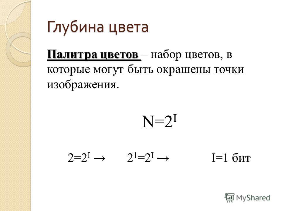 Глубина цвета Палитра цветов Палитра цветов – набор цветов, в которые могут быть окрашены точки изображения. N=2 I 2=2 I 2 1 =2 I I=1 бит
