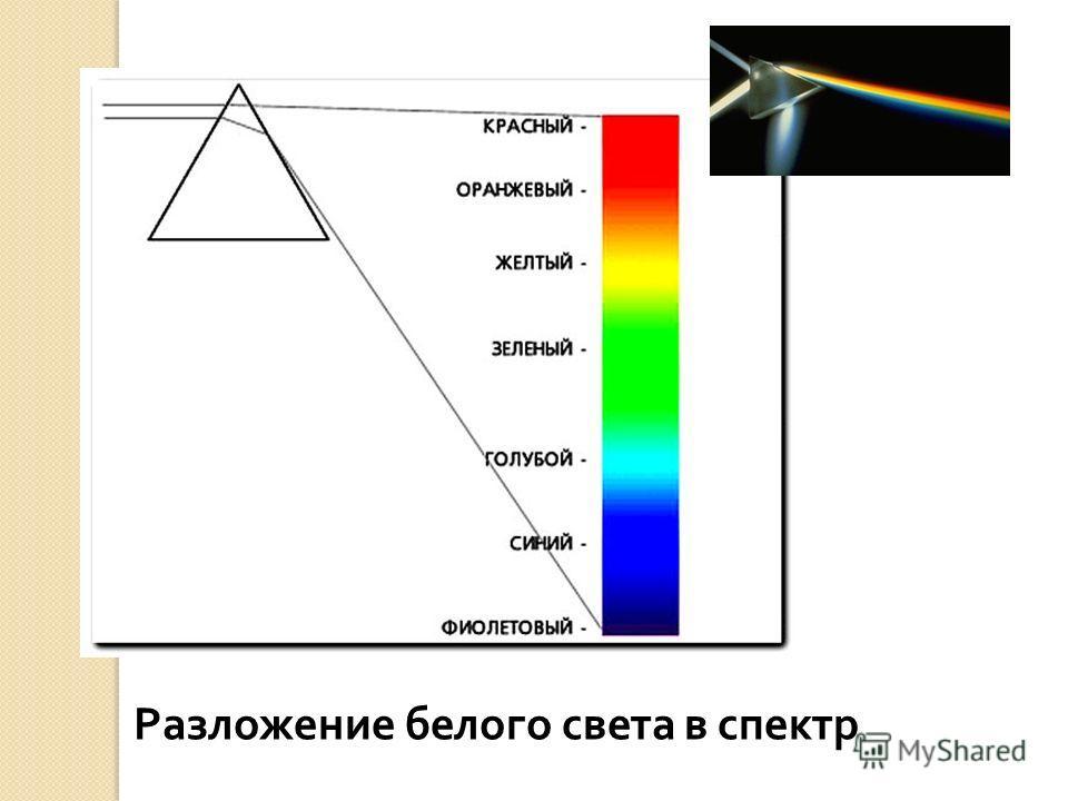 Разложение белого света в спектр
