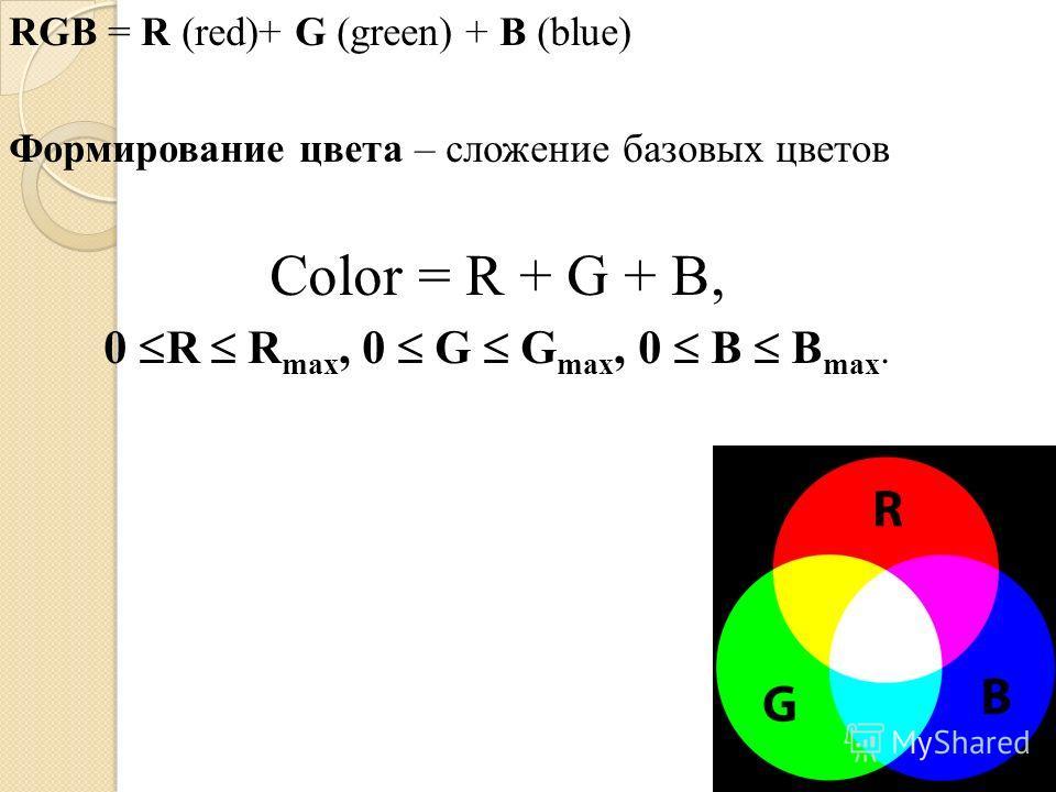 RGB = R (red)+ G (green) + B (blue) Формирование цвета – сложение базовых цветов Color = R + G + B, 0 R R max, 0 G G max, 0 B B max.