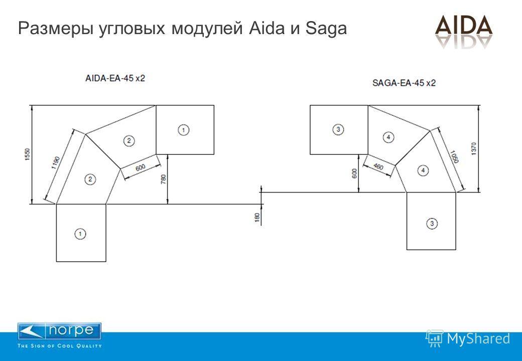 Размеры угловых модулей Aida и Saga