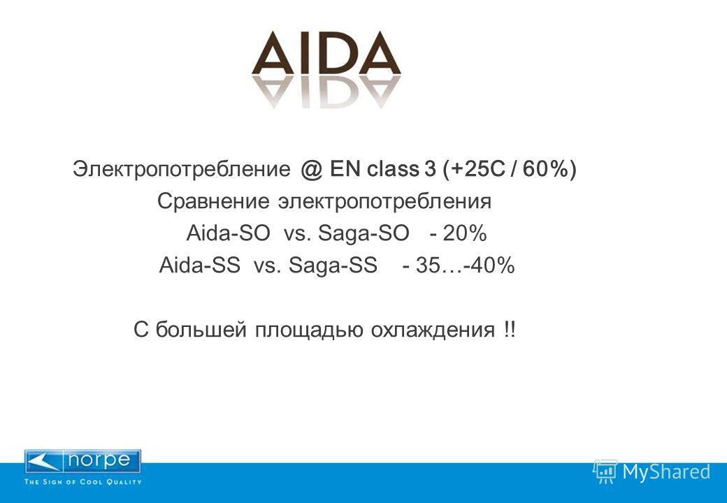Электропотребление @ EN class 3 (+25C / 60%) Сравнение электропотребления Aida-SO vs. Saga-SO- 20% Aida-SS vs. Saga-SS- 35…-40% С большей площадью охлаждения !!
