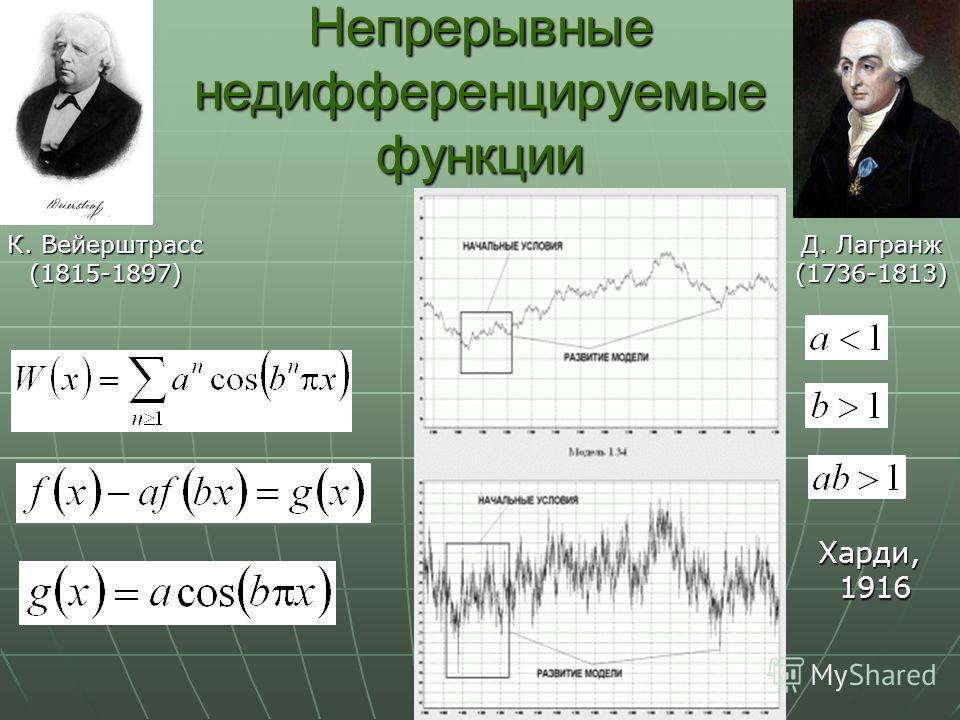 Непрерывные недифференцируемые функции К. Вейерштрасс (1815-1897) Д. Лагранж (1736-1813) Харди,1916