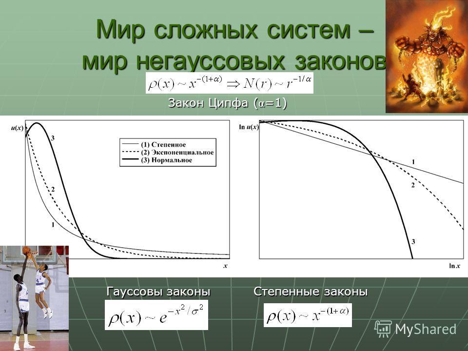 Мир сложных систем – мир негауссовых законов Гауссовы законы Степенные законы Закон Ципфа ( α =1)