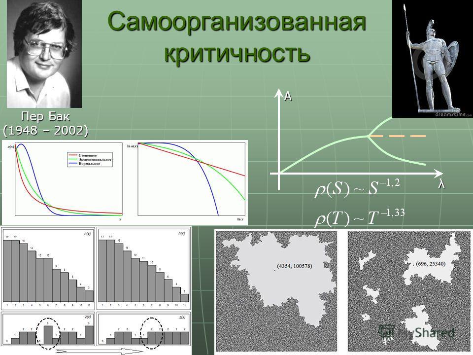 Самоорганизованная критичность Пер Бак (1948 – 2002) λA