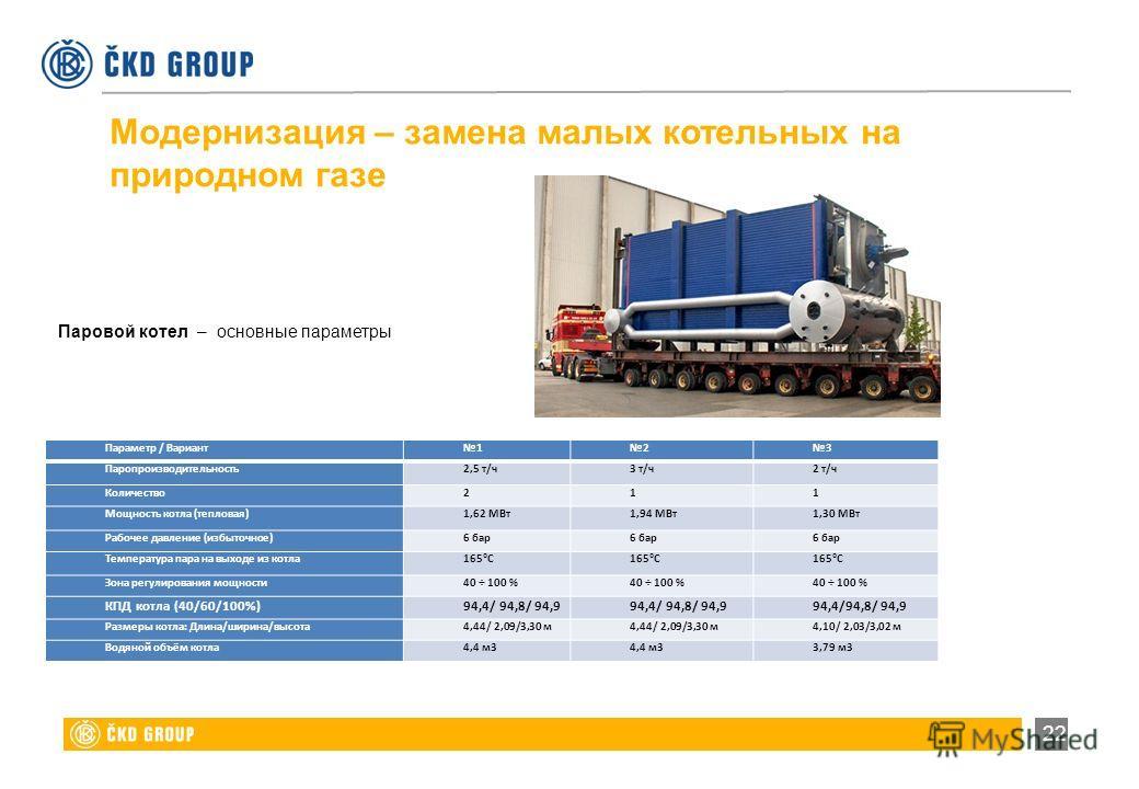 22 Модернизация – замена малых котельных на природном газе Паровой котел – основные параметры Параметр / Вариант123 Паропроизводительность2,5 т/ч3 т/ч2 т/ч Количество211 Мощность котла (тепловая)1,62 МВт1,94 МВт1,30 МВт Рабочее давление (избыточное)6