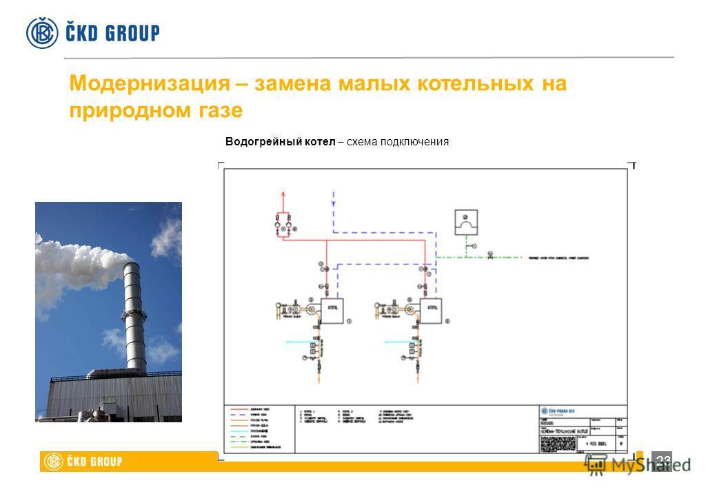 23 Модернизация – замена малых котельных на природном газе Водогрейный котел – схема подключения