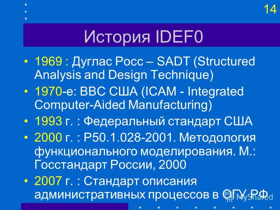 13 Методология функционального моделирования (IDEF0) Integrated Definition for Function Modeling (IDEF)