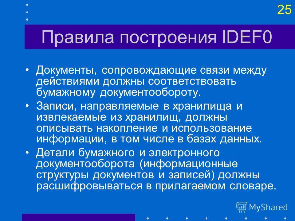 24 Правила построения IDEF0 Каждое действие должно иметь ответственного (исполнителя). Каждое действие должно регулироваться нормативно-правовым или административным документом.