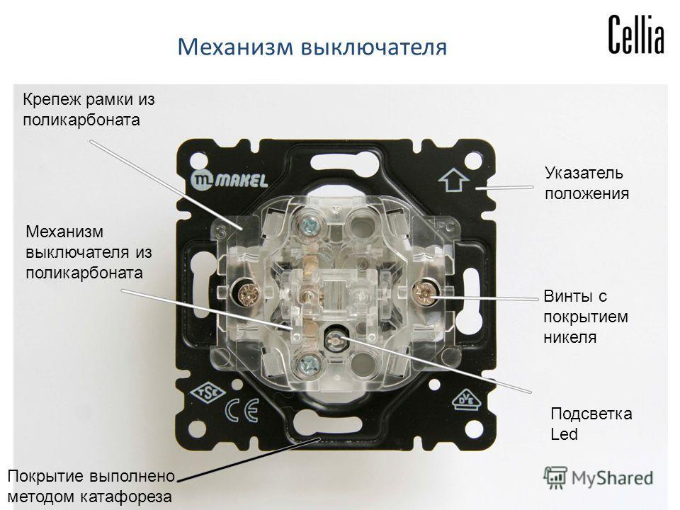 Крепеж рамки из поликарбоната Покрытие выполнено методом катафореза Подсветка Led Винты с покрытием никеля Указатель положения Механизм выключателя из поликарбоната Механизм выключателя