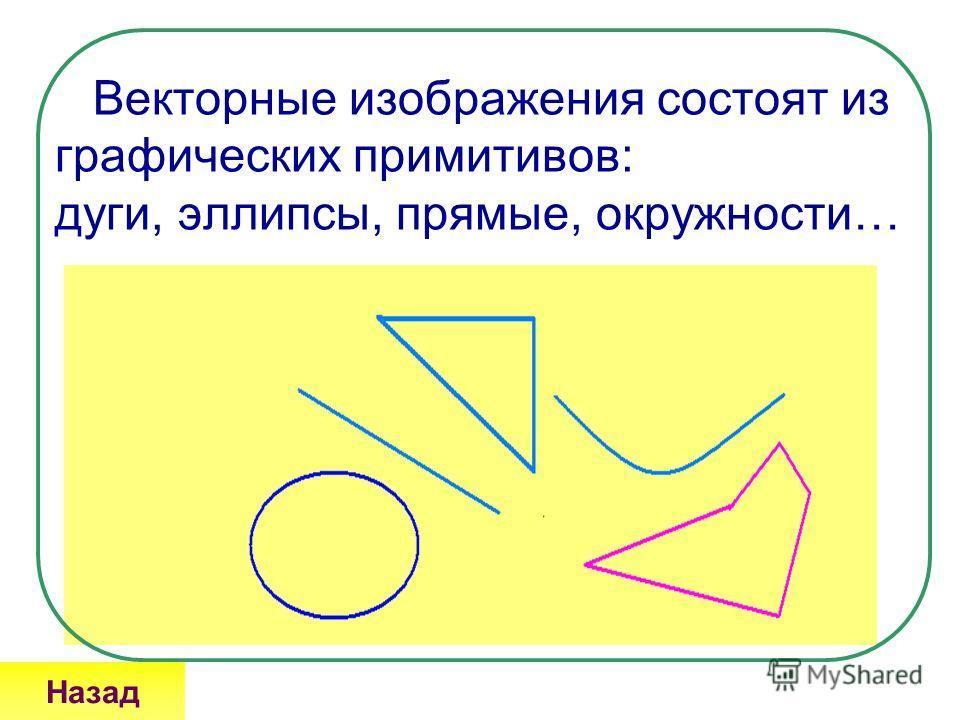 Векторные изображения состоят из графических примитивов: дуги, эллипсы, прямые, окружности… Назад