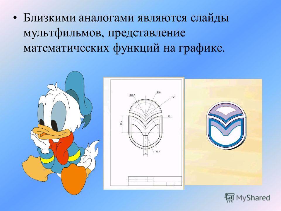 Близкими аналогами являются слайды мультфильмов, представление математических функций на графике.