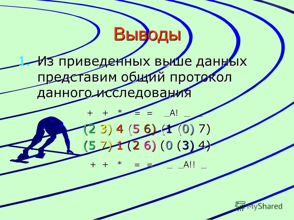 Выводы 1.Из приведенных выше данных представим общий протокол данного исследования + + * = = _А! _ _ + + * = = _А! _ _ (2 3) 4 (5 6) (1 (0) 7) (5 7) 1 (2 6) (0 (3) 4) + + * = = _ _А!! _ + + * = = _ _А!! _