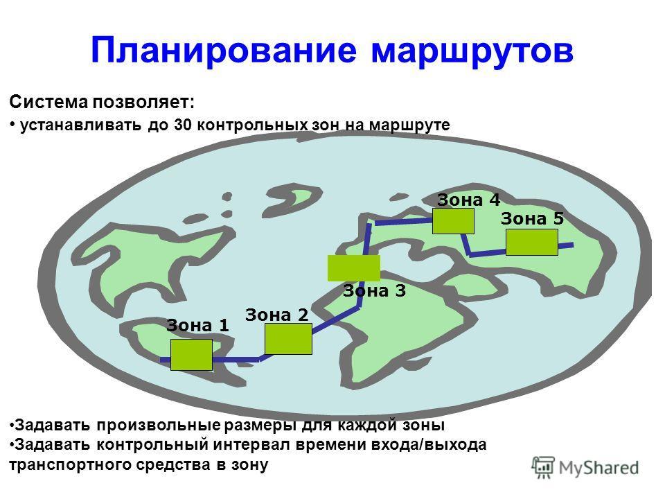 Планирование маршрутов Зона 1 Зона 2 Зона 3 Зона 4 Зона 5 Система позволяет: устанавливать до 30 контрольных зон на маршруте Задавать произвольные размеры для каждой зоны Задавать контрольный интервал времени входа/выхода транспортного средства в зон