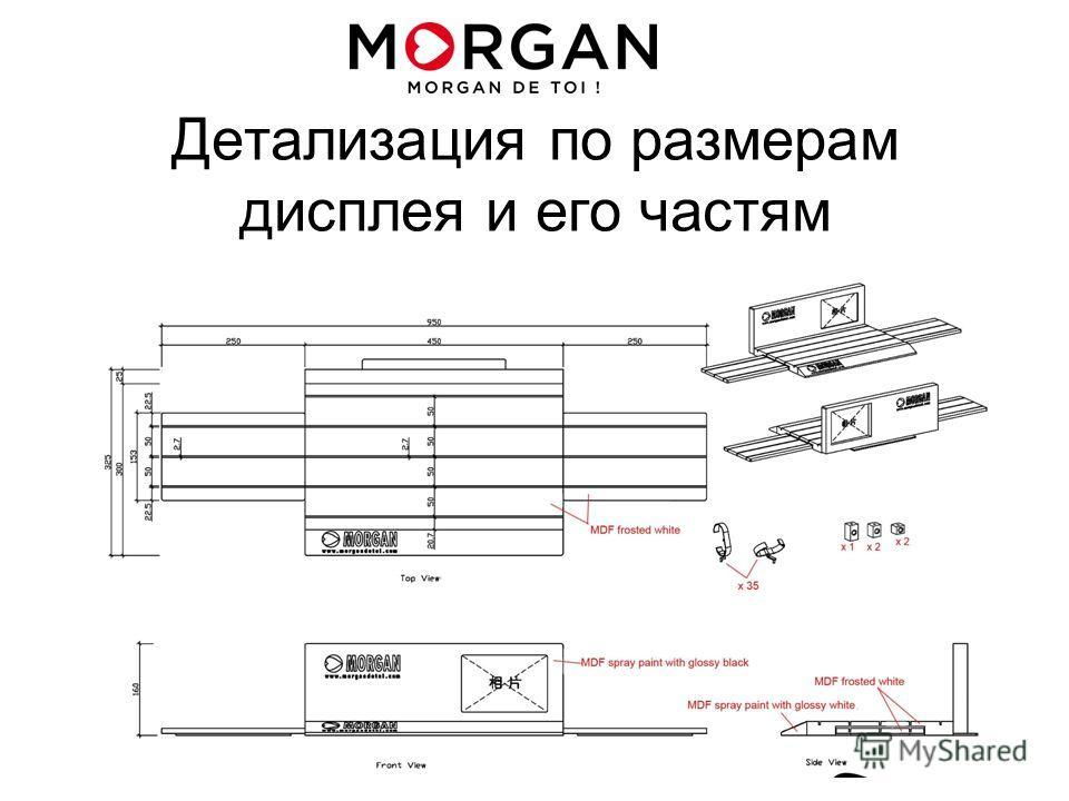 Детализация по размерам дисплея и его частям