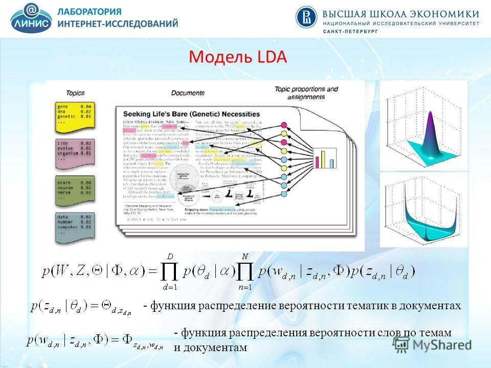 Модель LDA - функция распределение вероятности тематик в документах - функция распределения вероятности слов по темам и документам
