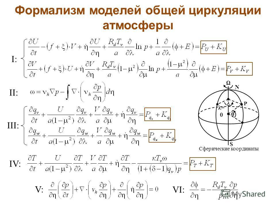 Формализм моделей общей циркуляции атмосферы I: III: IV: II: V: VI: θ λ=0λ=0 S N P Сферические координаты