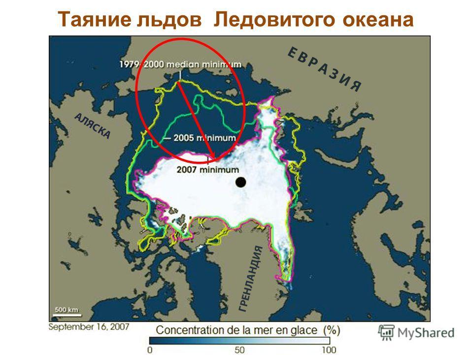 Таяние льдов Ледовитого океана