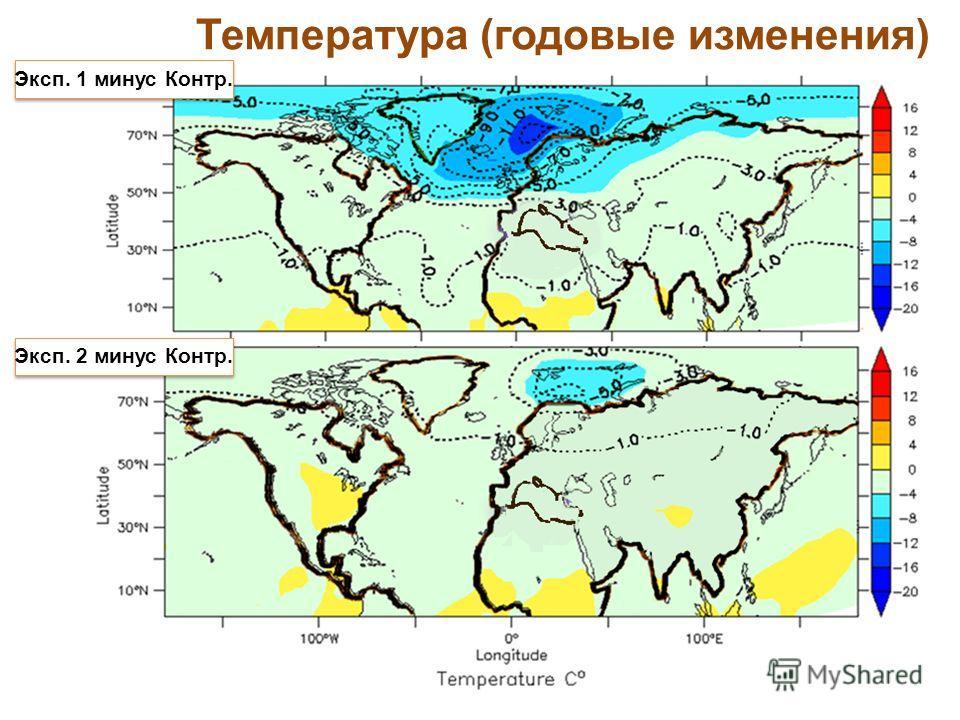 Температура (годовые изменения) Эксп. 1 минус Контр. Эксп. 2 минус Контр.