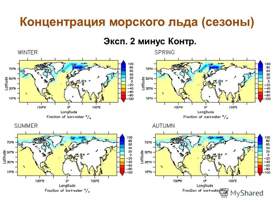 Эксп. 2 минус Контр. Концентрация морского льда (сезоны)
