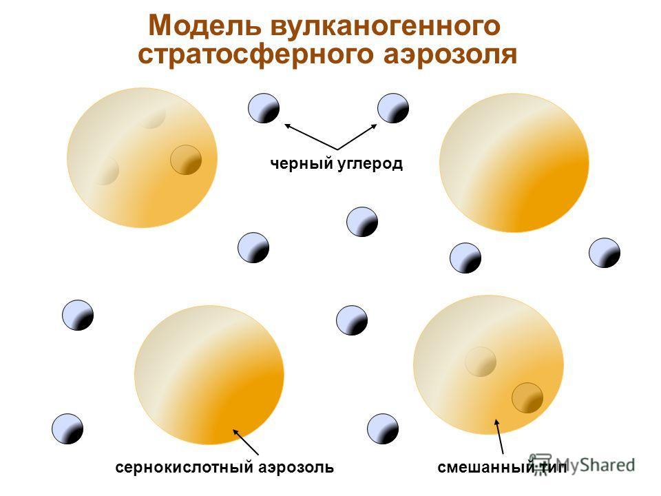Модель вулканогенного стратосферного аэрозоля черный углерод сернокислотный аэрозольсмешанный тип