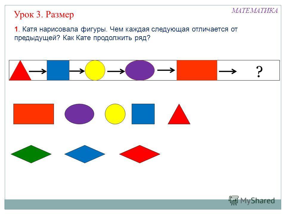Урок 3. Размер 1. Катя нарисовала фигуры. Чем каждая следующая отличается от предыдущей? Как Кате продолжить ряд? ? МАТЕМАТИКА