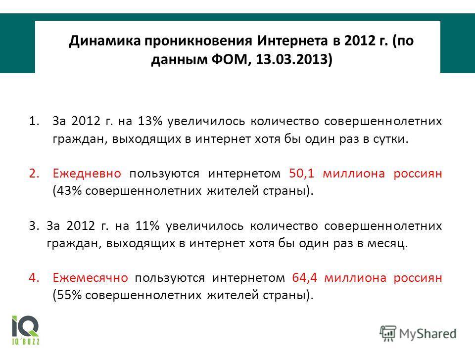Динамика проникновения Интернета в 2012 г. (по данным ФОМ, 13.03.2013) 1.За 2012 г. на 13% увеличилось количество совершеннолетних граждан, выходящих в интернет хотя бы один раз в сутки. 2.Ежедневно пользуются интернетом 50,1 миллиона россиян (43% со