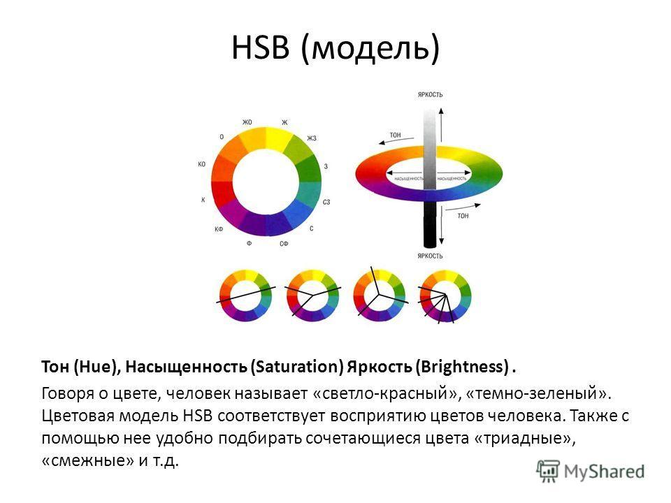 Тон (Hue), Насыщенность (Saturation) Яркость (Brightness). Говоря о цвете, человек называет «светло-красный», «темно-зеленый». Цветовая модель HSB соответствует восприятию цветов человека. Также с помощью нее удобно подбирать сочетающиеся цвета «триа