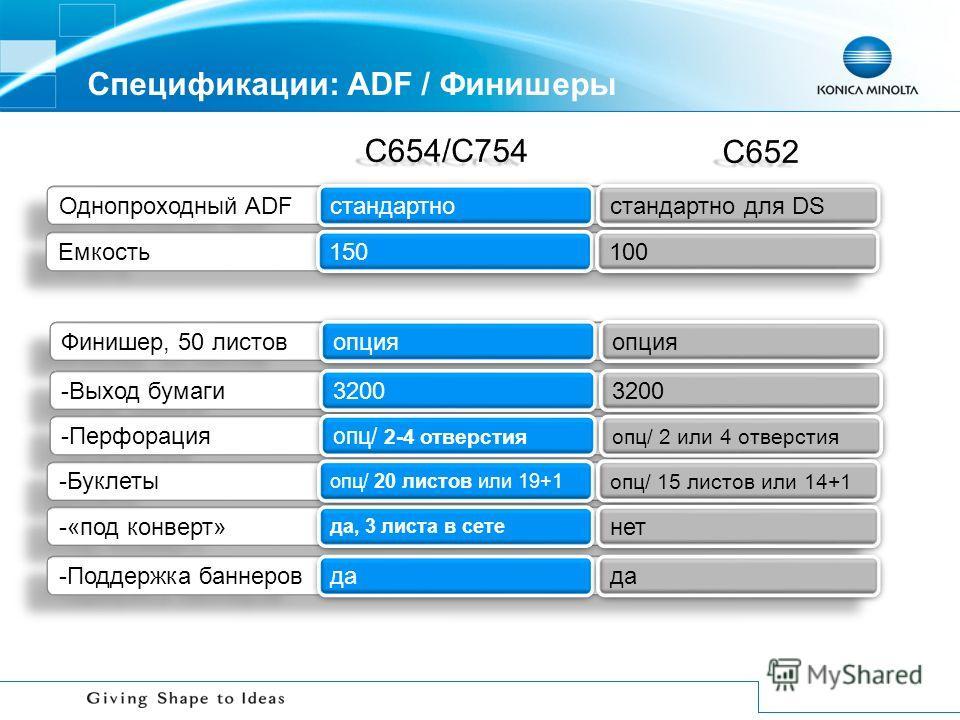 Спецификации: ADF / Финишеры Финишер, 50 листов опция -Выход бумаги 3200 -Перфорация опц/ 2-4 отверстия опц/ 2 или 4 отверстия -Буклеты опц/ 20 листов или 19+1 опц/ 15 листов или 14+1 -«под конверт» да, 3 листа в сете нет -Поддержка баннеров да Одноп