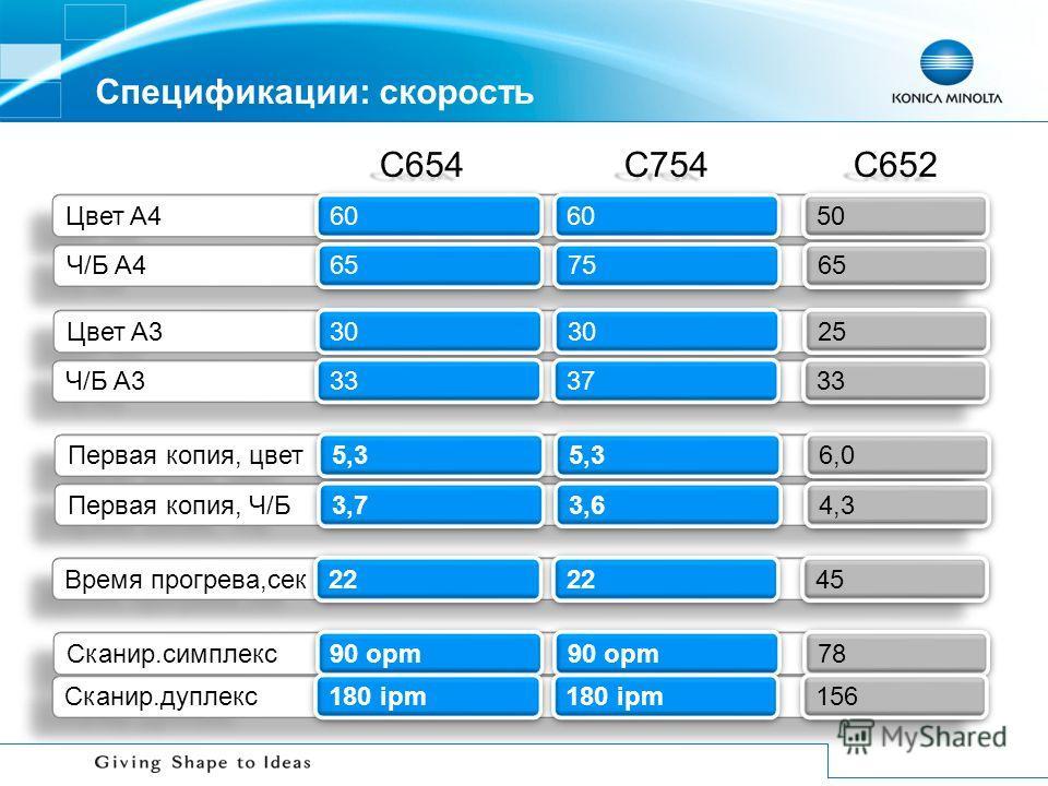 Спецификации: скорость Цвет A4 60 50 Ч/Б A4 65 75 65 Цвет A3 30 25 Ч/Б A3 33 37 33 Время прогрева,сек 22 45 Первая копия, цвет 5,3 6,0 Первая копия, Ч/Б 3,7 3,6 4,3 Сканир.симплекс 90 opm 78 Сканир.дуплекс 180 ipm 156