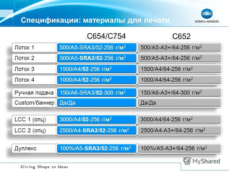 Спецификации: материалы для печати Лоток 1 500/A5-SRA3/52-256 г/м 2 500/A5-A3+/64-256 г/м 2 Лоток 2 500/A5-SRA3/52-256 г/м 2 500/A5-A3+/64-256 г/м 2 Лоток 3 1500/A4/52-256 г/м 2 1500/A4/64-256 г/м 2 Лоток 4 1000/A4/52-256 г/м 2 1000/A4/64-256 г/м 2 Р
