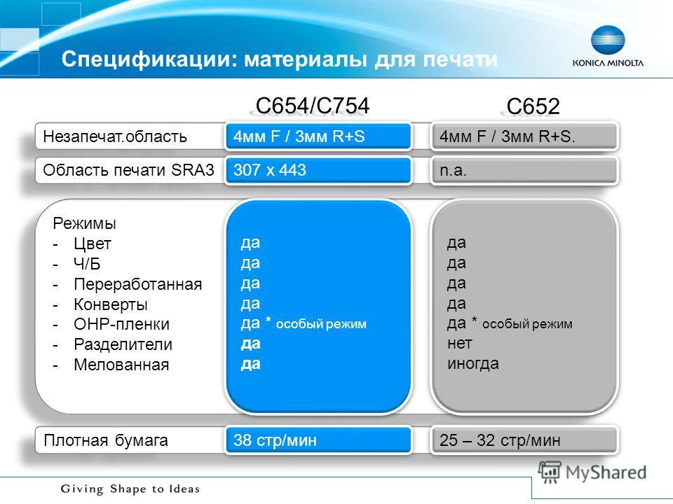 Спецификации: материалы для печати Незапечат.область 4мм F / 3мм R+S 4мм F / 3мм R+S. Режимы -Цвет -Ч/Б -Переработанная -Конверты -OHP-пленки -Разделители -Мелованная Режимы -Цвет -Ч/Б -Переработанная -Конверты -OHP-пленки -Разделители -Мелованная да