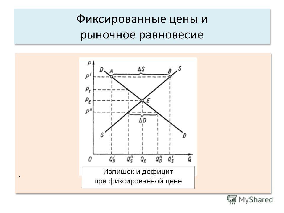 .. Фиксированные цены и рыночное равновесие