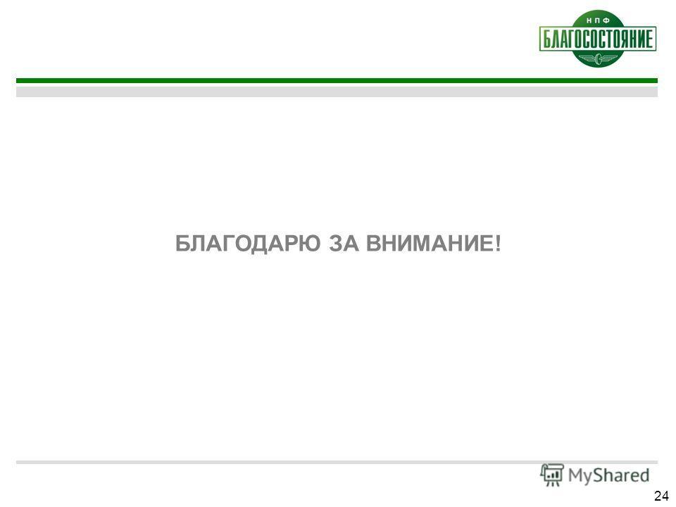 БЛАГОДАРЮ ЗА ВНИМАНИЕ! 24