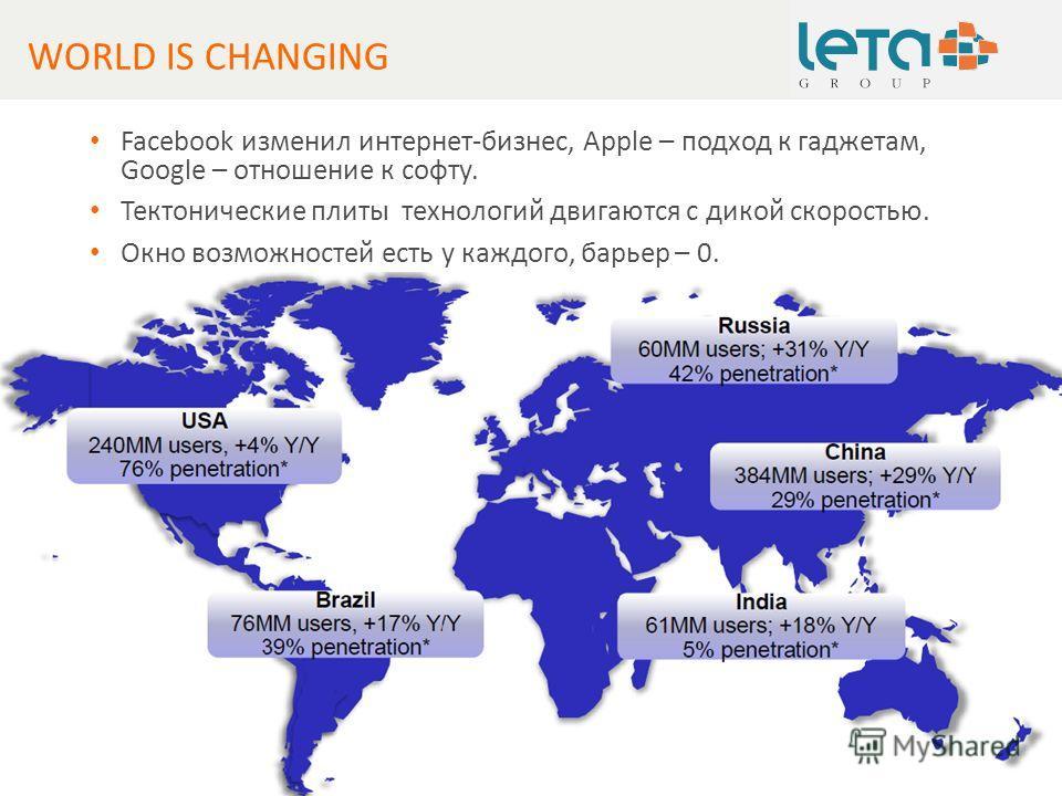 ИНФОРМАЦИЯ О КОМПАНИИ 11 Facebook изменил интернет-бизнес, Apple – подход к гаджетам, Google – отношение к софту. Тектонические плиты технологий двигаются с дикой скоростью. Окно возможностей есть у каждого, барьер – 0. WORLD IS CHANGING