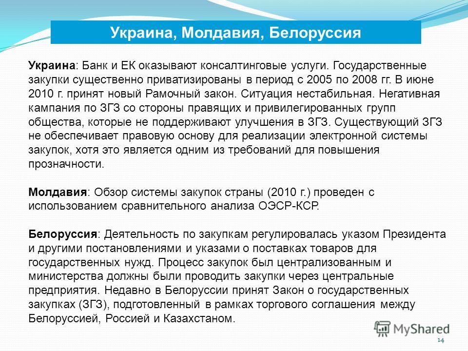 14 Украина: Банк и ЕК оказывают консалтинговые услуги. Государственные закупки существенно приватизированы в период с 2005 по 2008 гг. В июне 2010 г. принят новый Рамочный закон. Ситуация нестабильная. Негативная кампания по ЗГЗ со стороны правящих и