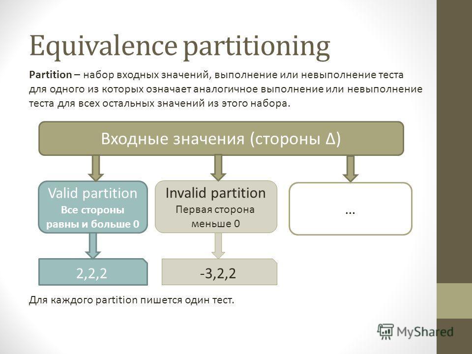 Equivalence partitioning Входные значения (стороны ) Valid partition Все стороны равны и больше 0 Invalid partition Первая сторона меньше 0 Partition – набор входных значений, выполнение или невыполнение теста для одного из которых означает аналогичн