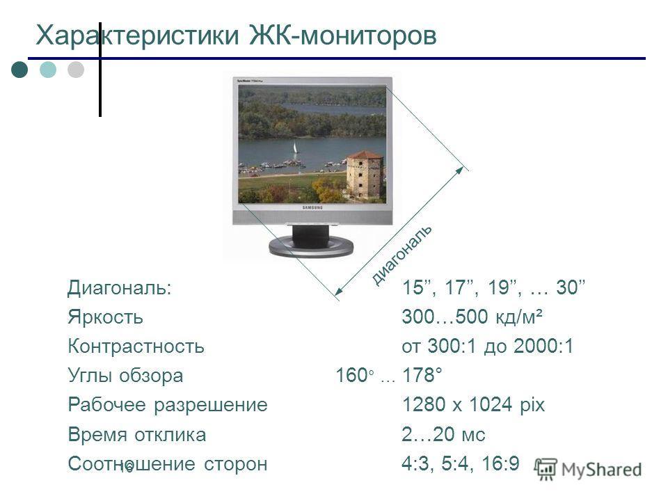 16 Характеристики ЖК-мониторов диагональ Диагональ: 15, 17, 19, … 30 Яркость 300…500 кд/м² Контрастность от 300:1 до 2000:1 Углы обзора 160 ° … 178° Рабочее разрешение1280 x 1024 pix Время отклика 2…20 мс Соотношение сторон 4:3, 5:4, 16:9