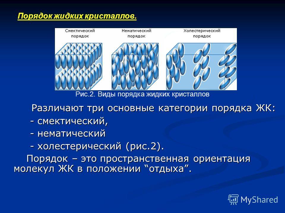 Различают три основные категории порядка ЖК: - смектический, - смектический, - нематический - нематический - холестерический (рис.2). - холестерический (рис.2). Порядок – это пространственная ориентация молекул ЖК в положении отдыха. Порядок – это пр