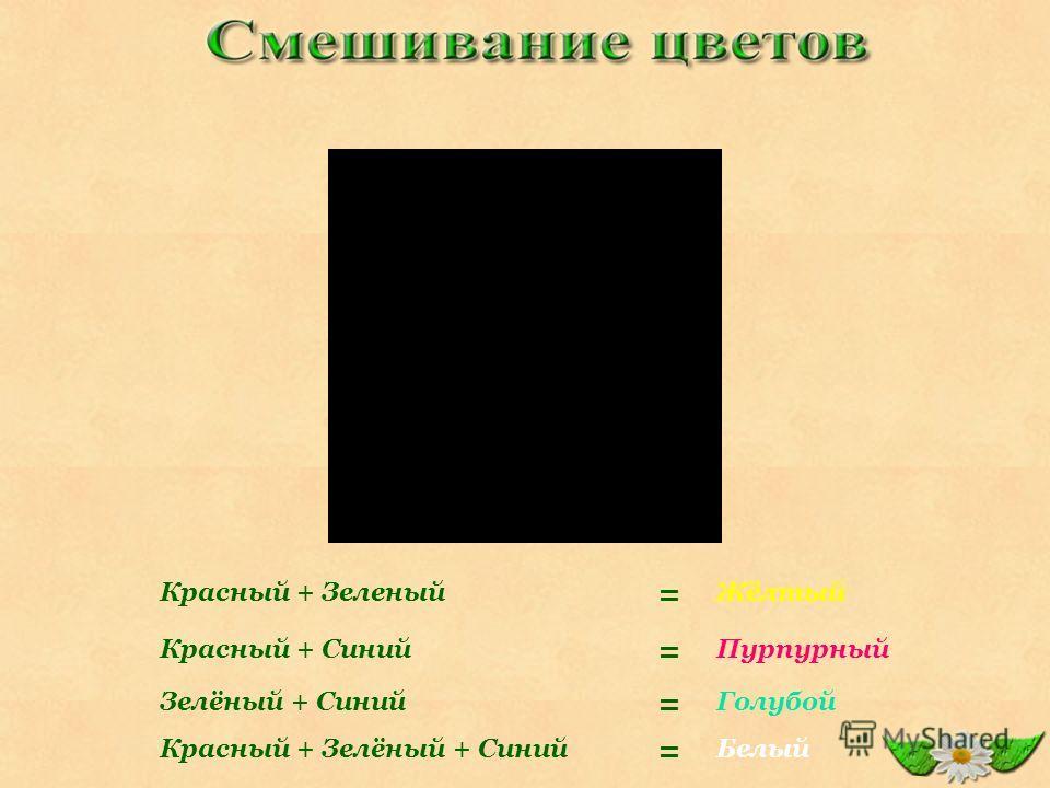 Красный + Зеленый = Жёлтый Красный + Синий = Пурпурный Зелёный + Синий = Голубой Красный + Зелёный + Синий = Белый