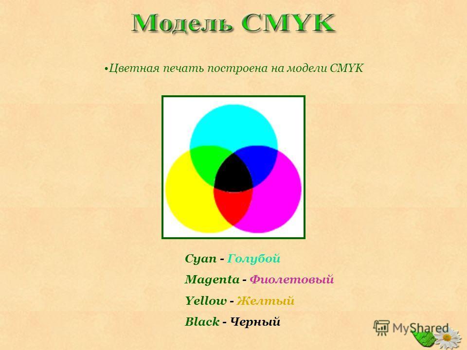 Цветная печать построена на модели CMYK Сyan - Голубой Magenta - Фиолетовый Yellow - Желтый Black - Черный