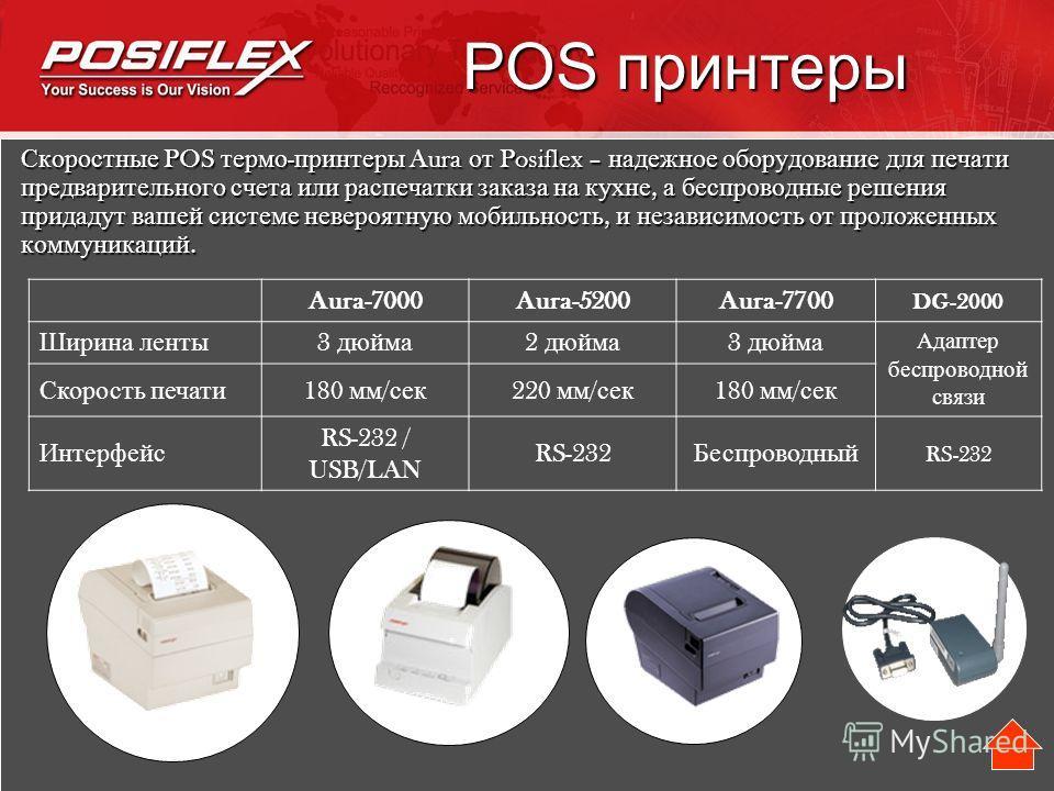 Индикаторы клиента для POS терминалов PD-2301UPD-2301PD-2602R-CPD-2601 Количество символов 2*20 Размер символа 9 мм Цвет индикации Синий, зеленый зеленый Интерфейс USBRS-232 Форм - фактор Отдельностоящий Встраиваемый Индикаторы клиента имеют возможно