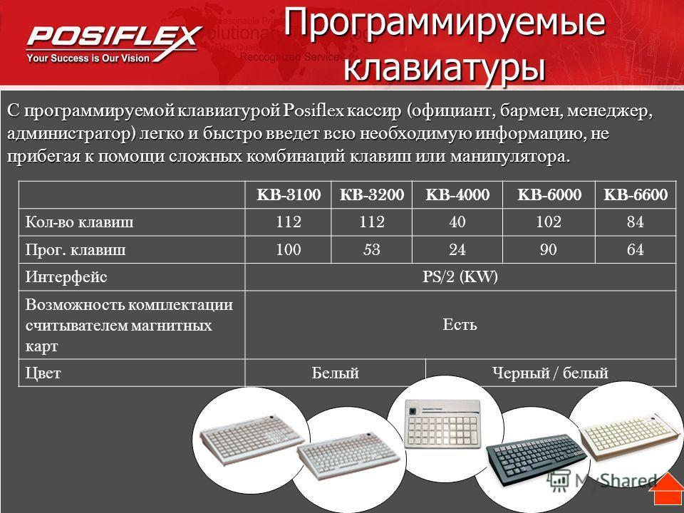 Модули для терминалов JiVA KP-100SDMR-2UBC100-UMR 2000 Тип Программируемая клавиатура, 40 клавиш Считыватель магнитных карт ССD считыватель штрих-код карт Считыватель магнитных карт ИнтерфейсPS/2USB USB, KW, RS 232 Возможная комплектация Считыватель